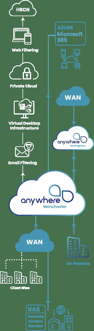Cloud Computing Company